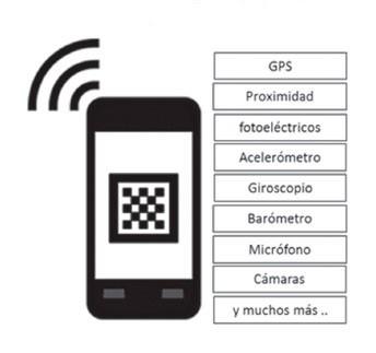 La cantidad de sensores en dispositivos hace posible la recolección de datos, sensibles algunos de ellos.